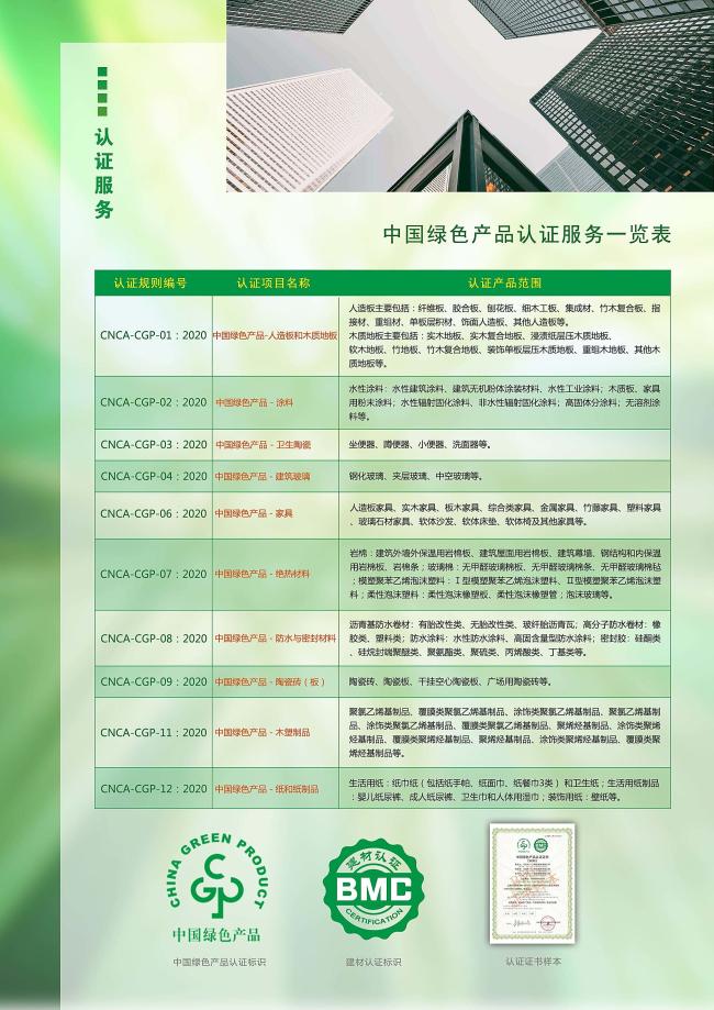 关于贯彻《佛山市推广绿色建材促进建筑品质提升试点工作实施方案》推进佛山陶瓷企业绿色建材认证工作的通知 禅陶协 2021 第08号_页面_16.jpg