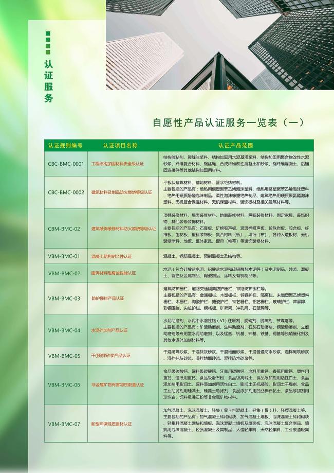 关于贯彻《佛山市推广绿色建材促进建筑品质提升试点工作实施方案》推进佛山陶瓷企业绿色建材认证工作的通知 禅陶协 2021 第08号_页面_18.jpg